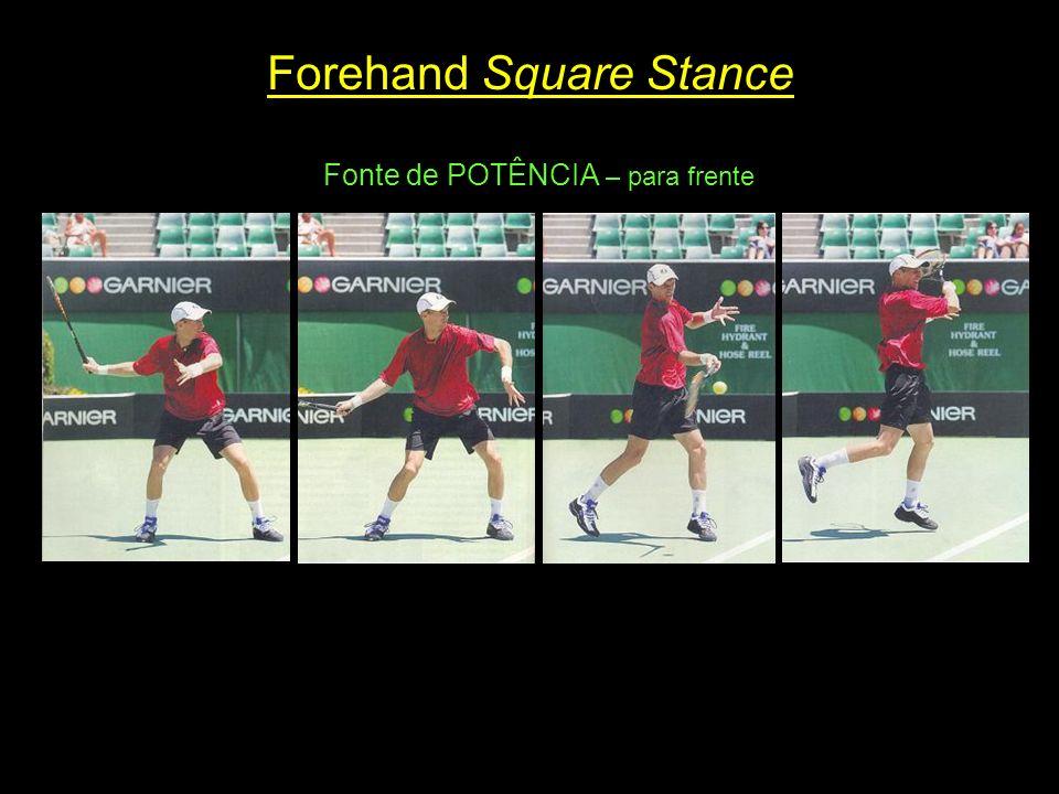 Forehand Square Stance Fonte de POTÊNCIA – para cima