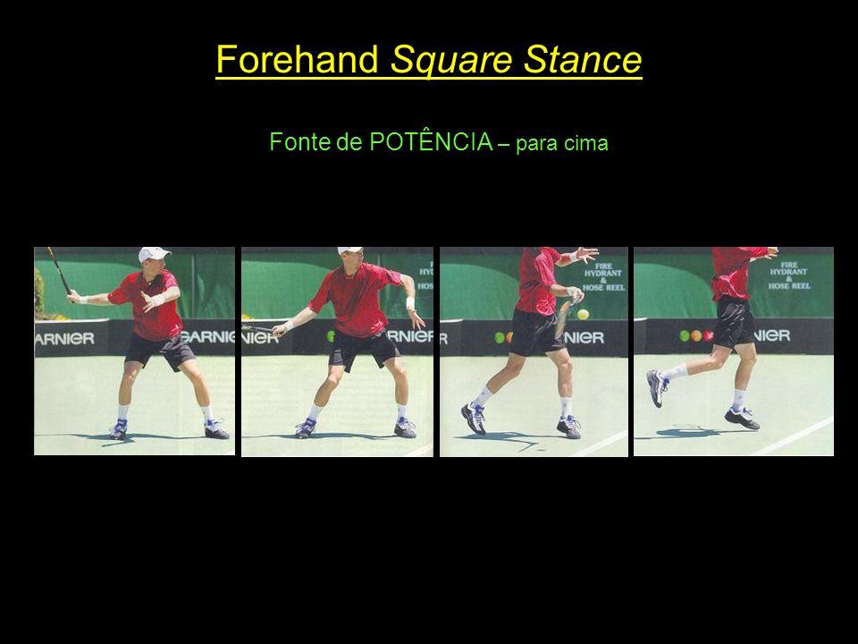 FOREHAND Diferenças entre Open Stance e Square Stance HOFER (2004) Tempo de Preparação (giro) para o Golpe Open StanceSquare Stance Tempo de Preparação Curto (unidade de torque)Longo (1 passo a mais) Bolas Rápidas X