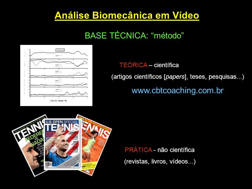 Análise Biomecânica em Vídeo BASE TÉCNICA: método TEÓRICA – científica (artigos científicos [papers], teses, pesquisas...) www.cbtcoaching.com.br PRÁT