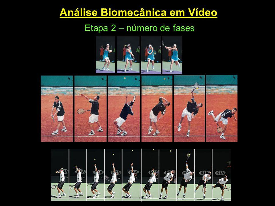 Análise Biomecânica em Vídeo Etapa 2 – número de fases