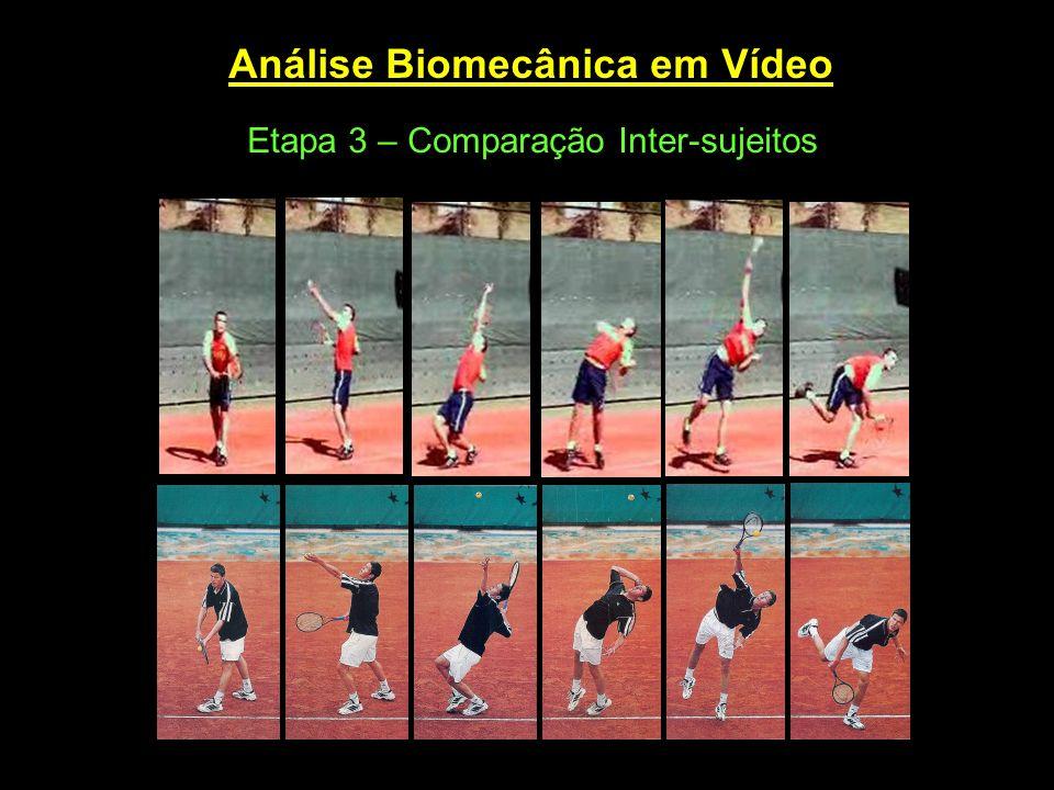 Análise Biomecânica em Vídeo Etapa 3 – Comparação Inter-sujeitos