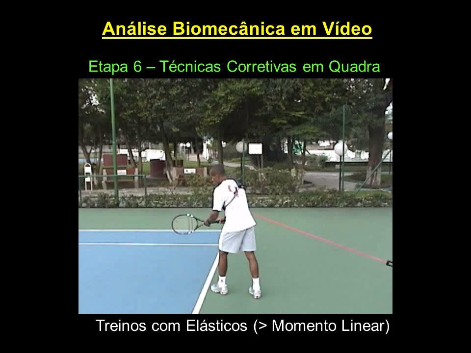 Análise Biomecânica em Vídeo Etapa 6 – Técnicas Corretivas em Quadra Treinos com Elásticos (> Momento Linear)