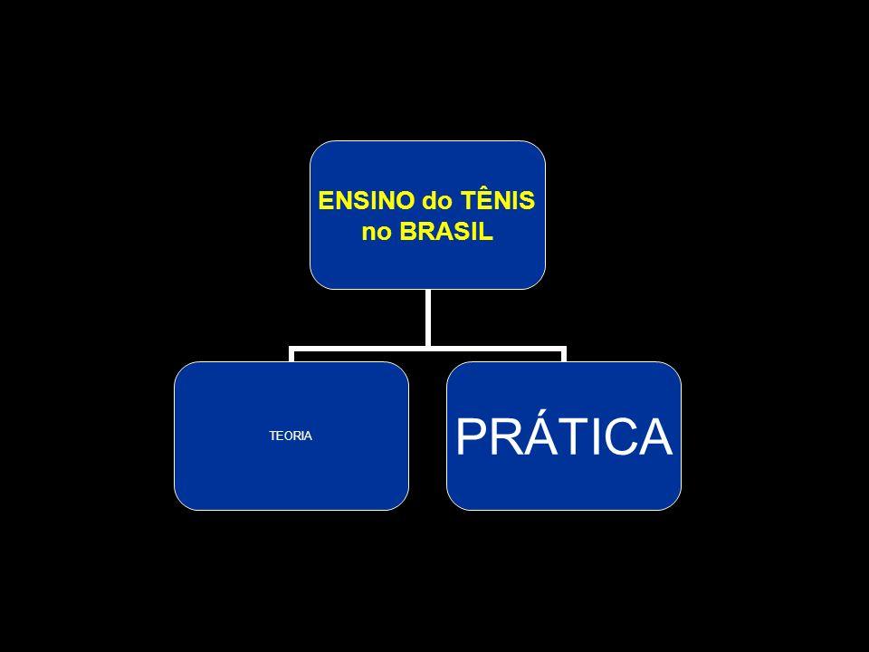 Análise Biomecânica em Vídeo Etapa 4 – Laudo Técnico (Checklist) Início da rotação do tronco para frente transferência do peso do corpo sobre a bola OK.