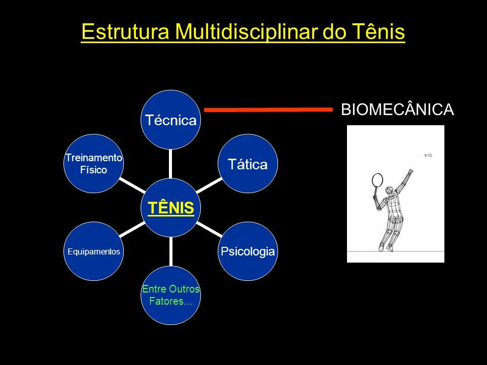 Fisiologia; Biomecânica; Psicologia; Treinamento Esportivo; Fisioterapia; Nutrição; Medicina Esportiva; entre outras...