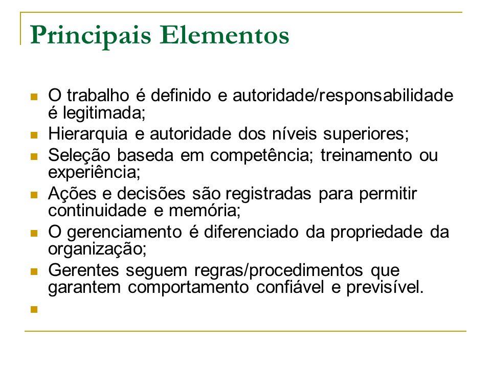 Principais Elementos O trabalho é definido e autoridade/responsabilidade é legitimada; Hierarquia e autoridade dos níveis superiores; Seleção baseda e