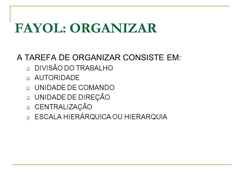 A TAREFA DE ORGANIZAR CONSISTE EM: DIVISÃO DO TRABALHO AUTORIDADE UNIDADE DE COMANDO UNIDADE DE DIREÇÃO CENTRALIZAÇÃO ESCALA HIERÁRQUICA OU HIERARQUIA
