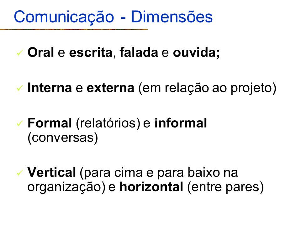Comunicação - Dimensões Oral e escrita, falada e ouvida; Interna e externa (em relação ao projeto) Formal (relatórios) e informal (conversas) Vertical