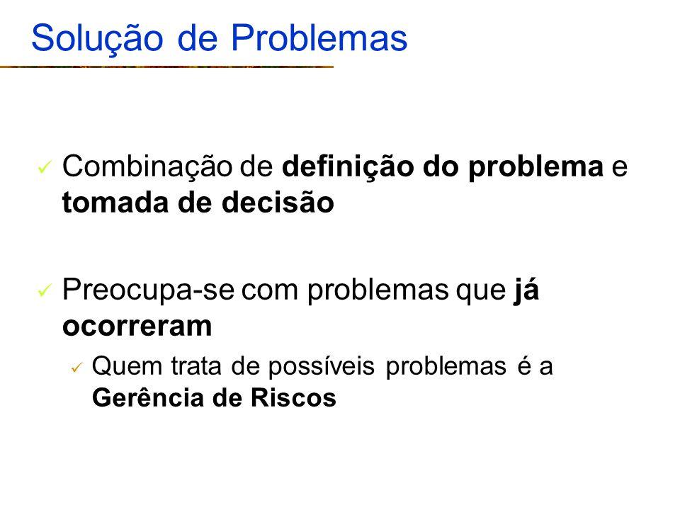 Solução de Problemas Combinação de definição do problema e tomada de decisão Preocupa-se com problemas que já ocorreram Quem trata de possíveis proble