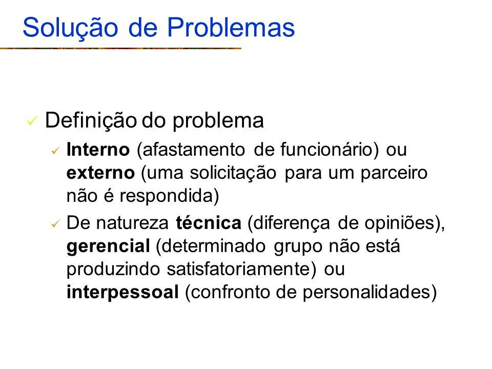 Solução de Problemas Definição do problema Interno (afastamento de funcionário) ou externo (uma solicitação para um parceiro não é respondida) De natu