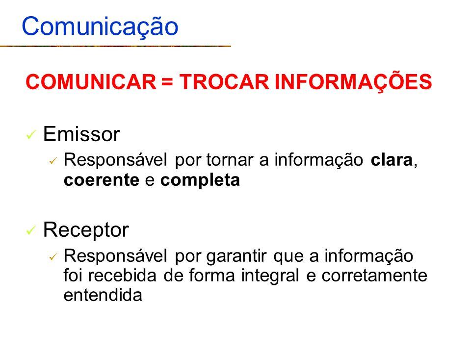 Comunicação COMUNICAR = TROCAR INFORMAÇÕES Emissor Responsável por tornar a informação clara, coerente e completa Receptor Responsável por garantir qu