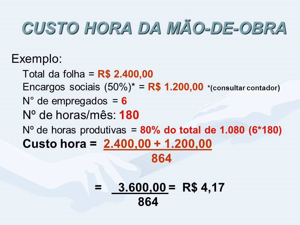 CUSTO HORA DA MÃO-DE-OBRA Exemplo: Total da folha = R$ 2.400,00 Encargos sociais (50%)* = R$ 1.200,00 *(consultar contador ) N° de empregados = 6 Nº d