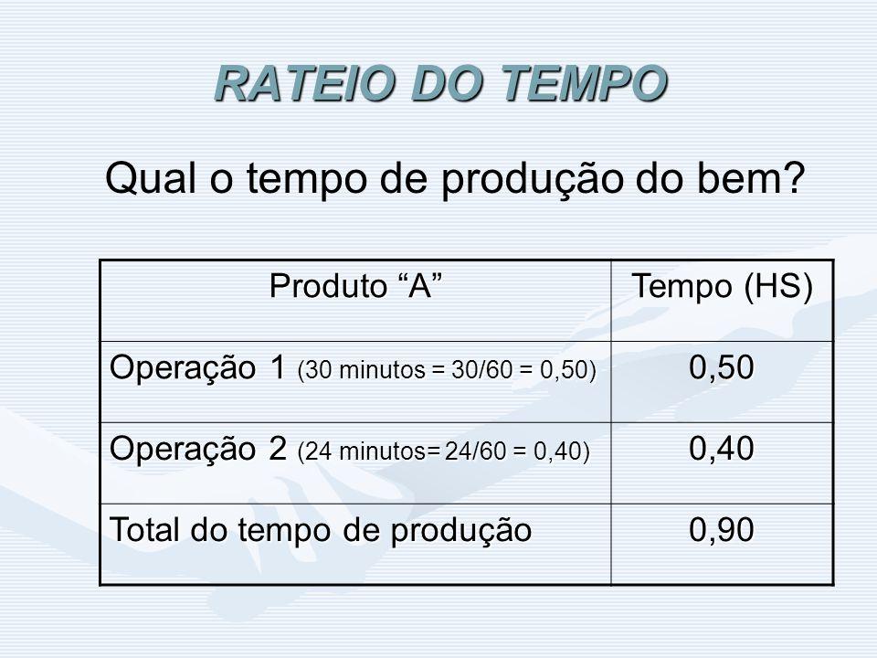 RATEIO DO TEMPO Qual o tempo de produção do bem? Produto A Tempo (HS) Operação 1 (30 minutos = 30/60 = 0,50) 0,50 Operação 2 (24 minutos= 24/60 = 0,40