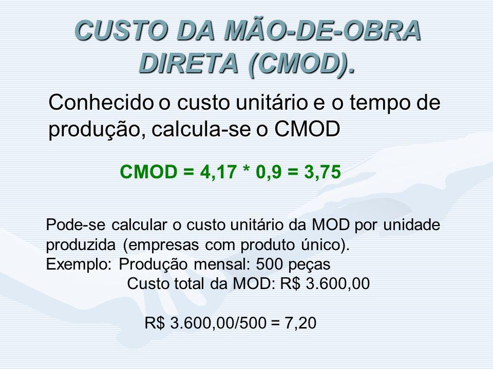 CUSTO DA MÃO-DE-OBRA DIRETA (CMOD). Conhecido o custo unitário e o tempo de produção, calcula-se o CMOD CMOD = 4,17 * 0,9 = 3,75 Pode-se calcular o cu