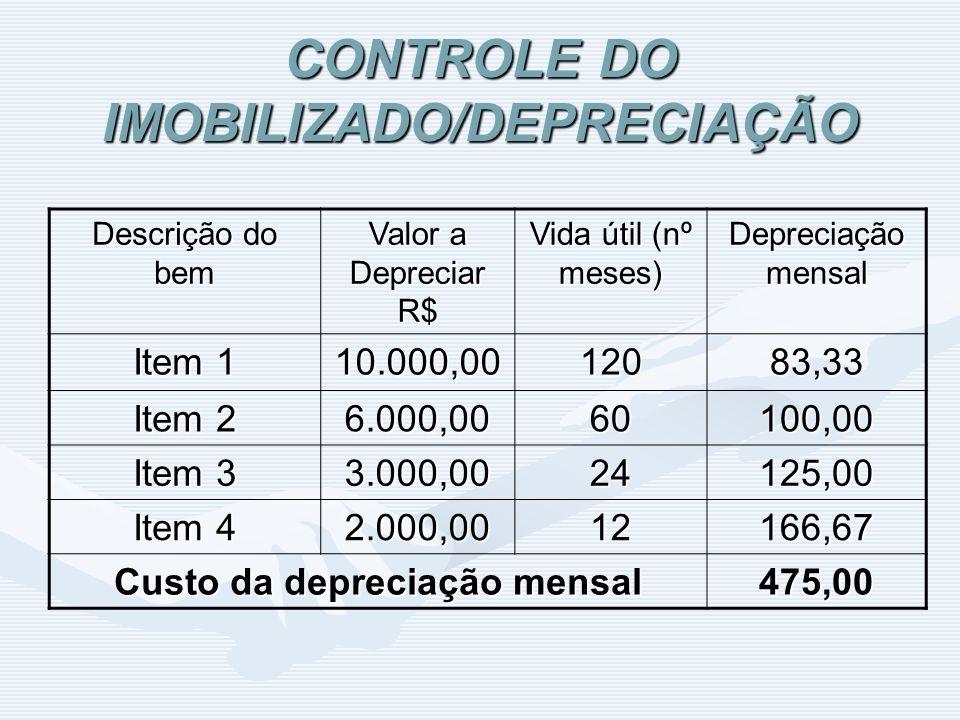 CONTROLE DO IMOBILIZADO/DEPRECIAÇÃO Descrição do bem Valor a Depreciar R$ Vida útil (nº meses) Depreciação mensal Item 1 10.000,0012083,33 Item 2 6.00
