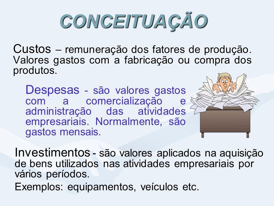CONHECENDO OS CUSTOS (1) Custos de produção quantidades de materiais e serviços utilizados na produção ou aquisição de um determinado produto.