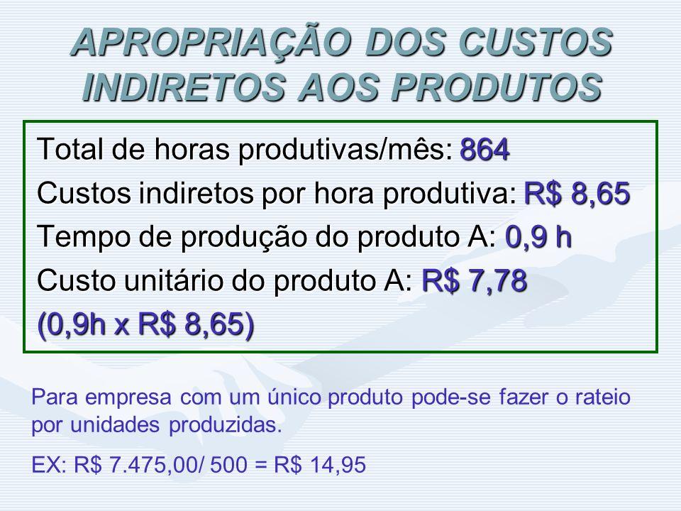 APROPRIAÇÃO DOS CUSTOS INDIRETOS AOS PRODUTOS Total de horas produtivas/mês: 864 Custos indiretos por hora produtiva: R$ 8,65 Tempo de produção do pro