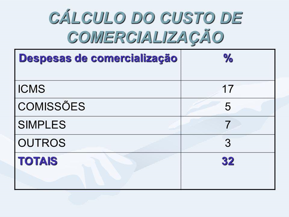 CÁLCULO DO CUSTO DE COMERCIALIZAÇÃO Despesas de comercialização % ICMS17 COMISSÕES5 SIMPLES7 OUTROS3 TOTAIS32