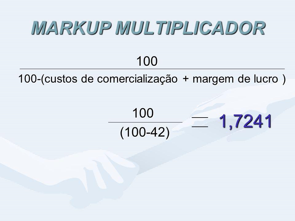 MARKUP MULTIPLICADOR 100 100 100-(custos de comercialização + margem de lucro ) 100 100 (100-42) (100-42) 1,7241