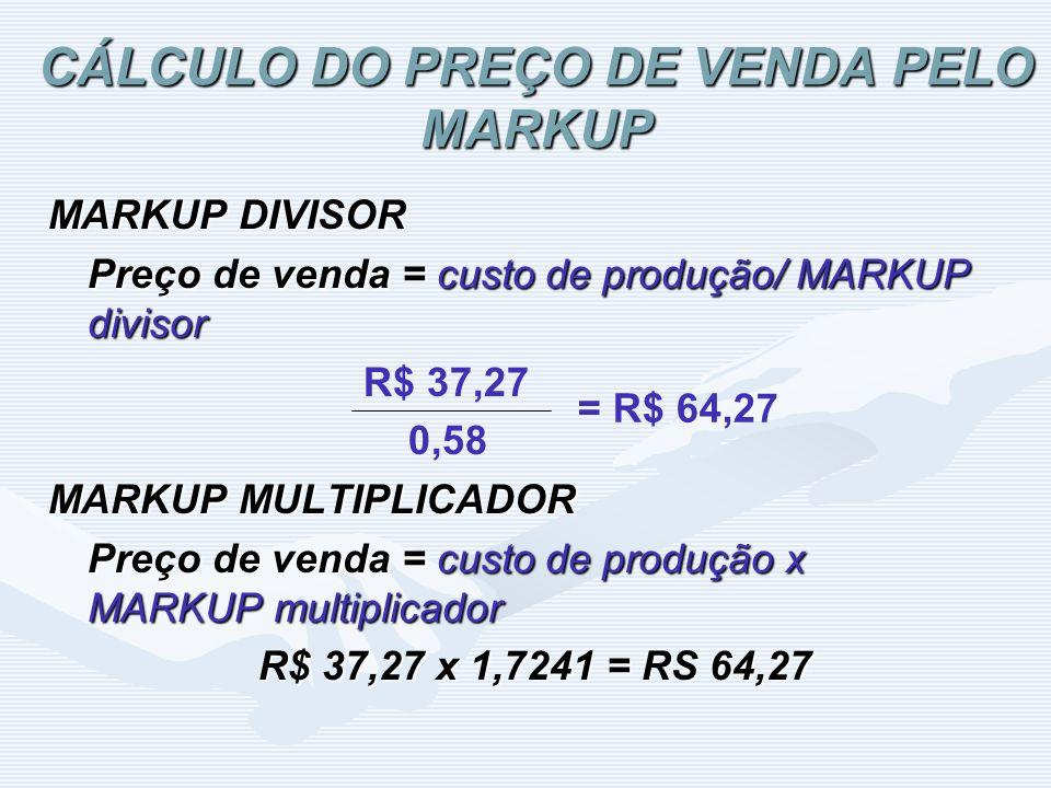 CÁLCULO DO PREÇO DE VENDA PELO MARKUP MARKUP DIVISOR Preço de venda = custo de produção/ MARKUP divisor R$ 37,27 0,58 MARKUP MULTIPLICADOR Preço de ve