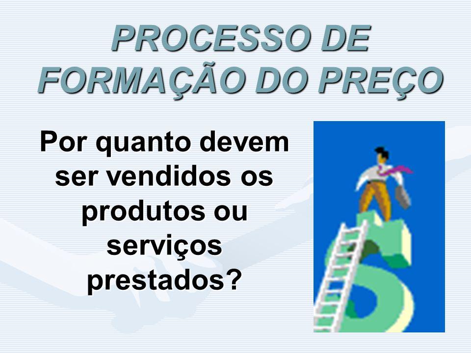 Por quanto devem ser vendidos os produtos ou serviços prestados? PROCESSO DE FORMAÇÃO DO PREÇO