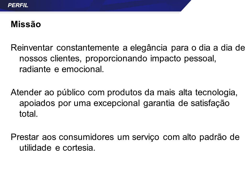 PERFIL Visão Ser referencia de maquiagem para lábios no Brasil até 2015 e preferida pelo nosso publico, ampliando as vendas para o exterior.