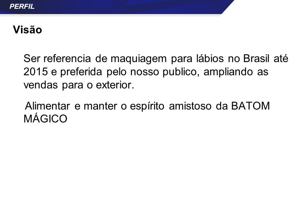 PERFIL Visão Ser referencia de maquiagem para lábios no Brasil até 2015 e preferida pelo nosso publico, ampliando as vendas para o exterior. Alimentar