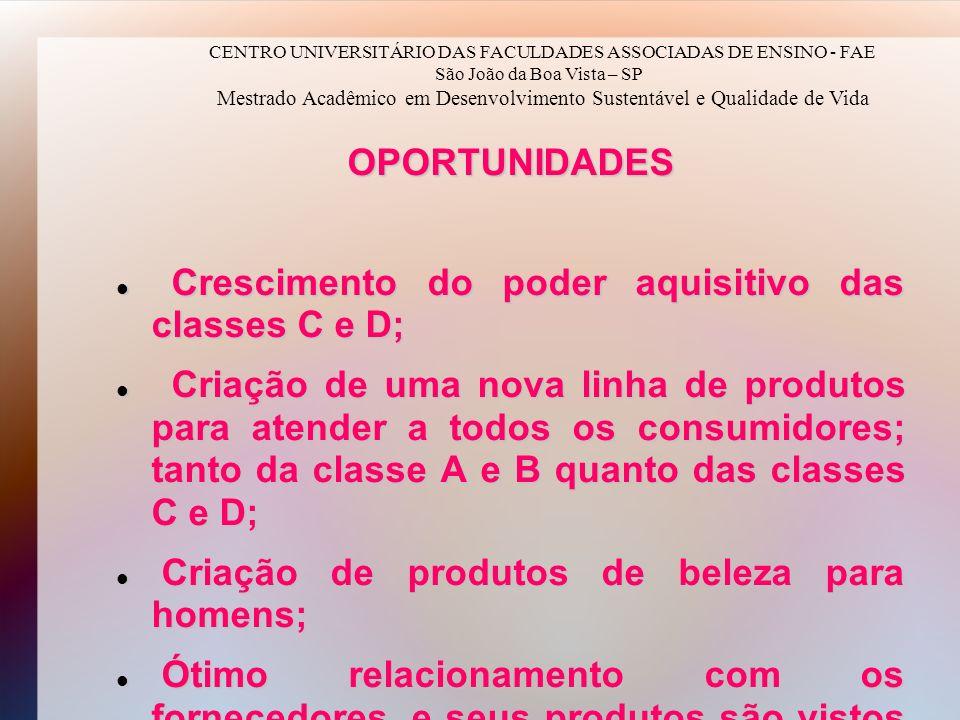 OPORTUNIDADES Crescimento do poder aquisitivo das classes C e D; Crescimento do poder aquisitivo das classes C e D; Criação de uma nova linha de produ