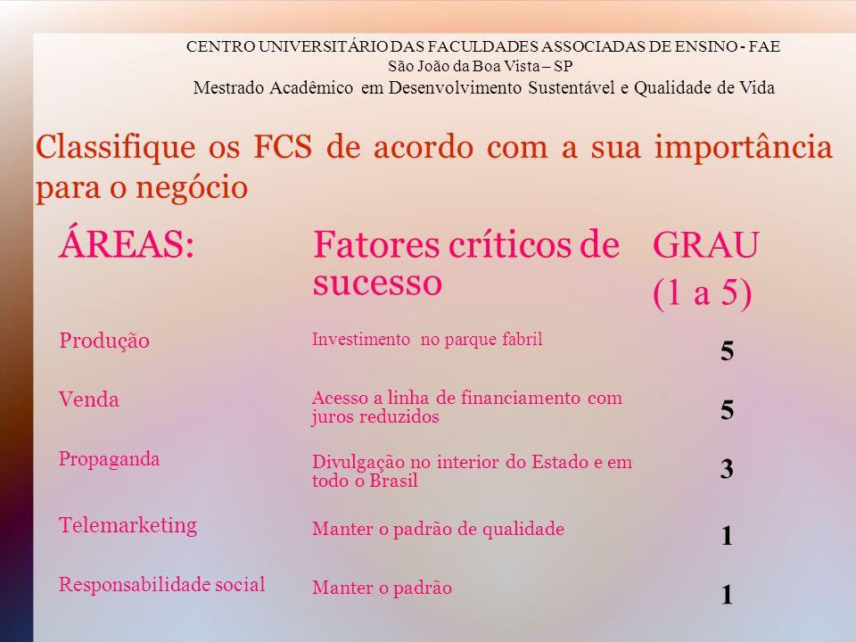 CENTRO UNIVERSITÁRIO DAS FACULDADES ASSOCIADAS DE ENSINO - FAE São João da Boa Vista – SP Mestrado Acadêmico em Desenvolvimento Sustentável e Qualidad