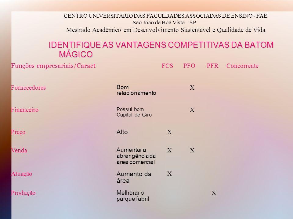IDENTIFIQUE AS VANTAGENS COMPETITIVAS DA BATOM MÁGICO CENTRO UNIVERSITÁRIO DAS FACULDADES ASSOCIADAS DE ENSINO - FAE São João da Boa Vista – SP Mestra