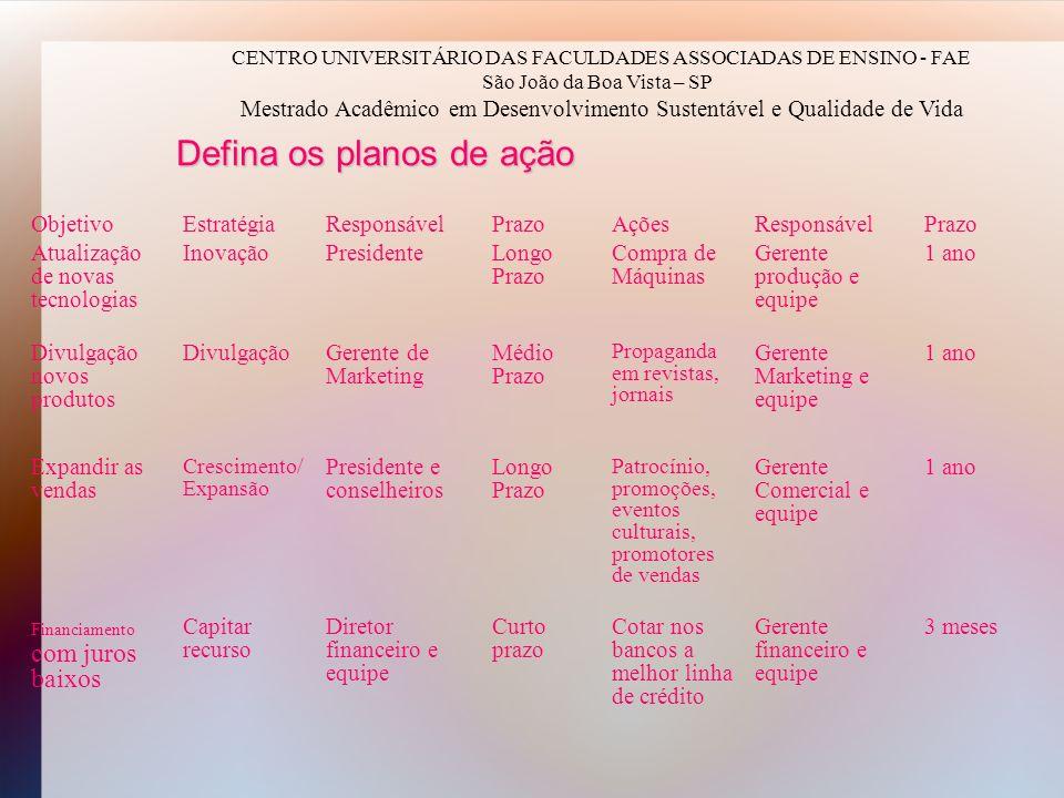 Defina os planos de ação CENTRO UNIVERSITÁRIO DAS FACULDADES ASSOCIADAS DE ENSINO - FAE São João da Boa Vista – SP Mestrado Acadêmico em Desenvolvimen