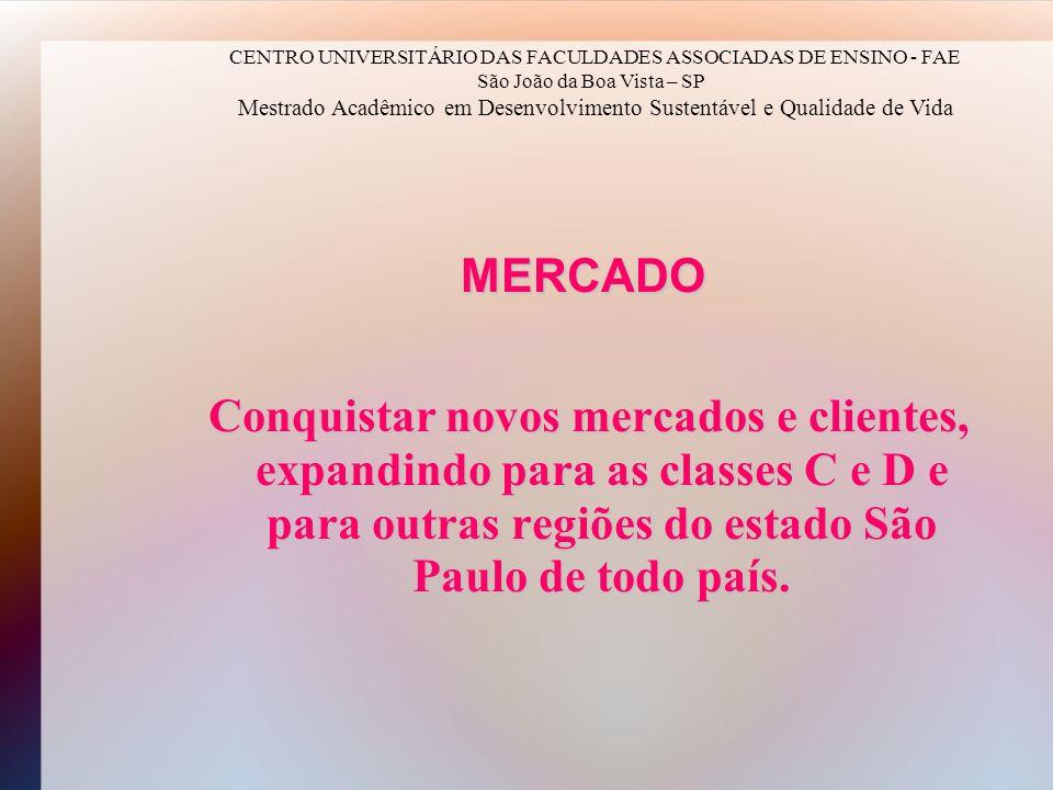 MERCADO Conquistar novos mercados e clientes, expandindo para as classes C e D e para outras regiões do estado São Paulo de todo país. Conquistar novo
