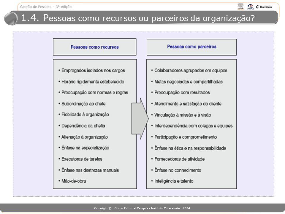 Copyright © - Grupo Editorial Campus – Instituto Chiavenato - 2004 1.4. P essoas como recursos ou parceiros da organização?