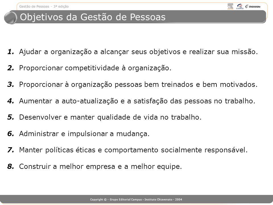 Copyright © - Grupo Editorial Campus – Instituto Chiavenato - 2004 Objetivos da Gestão de Pessoas 1. Ajudar a organização a alcançar seus objetivos e