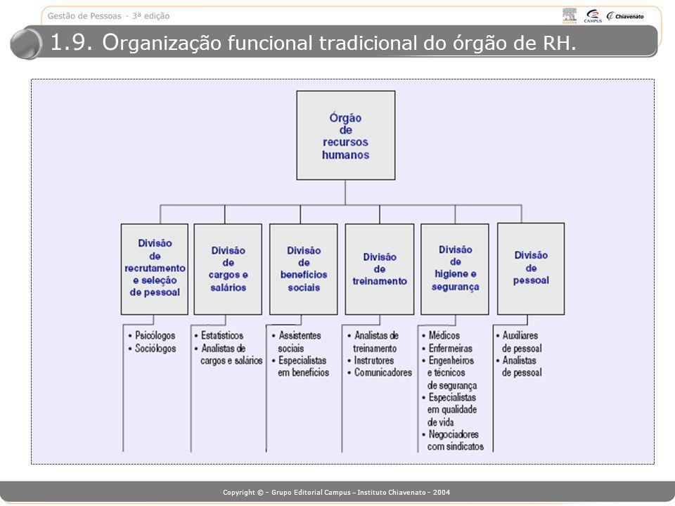 Copyright © - Grupo Editorial Campus – Instituto Chiavenato - 2004 1.9. O rganização funcional tradicional do órgão de RH.