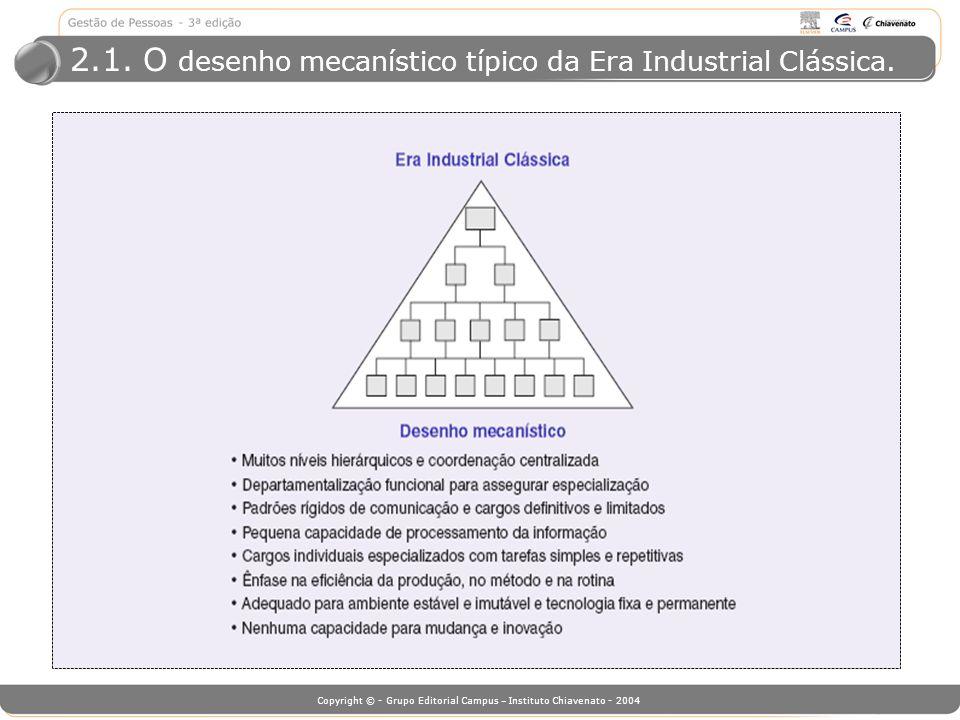 Copyright © - Grupo Editorial Campus – Instituto Chiavenato - 2004 2.1. O desenho mecanístico típico da Era Industrial Clássica.