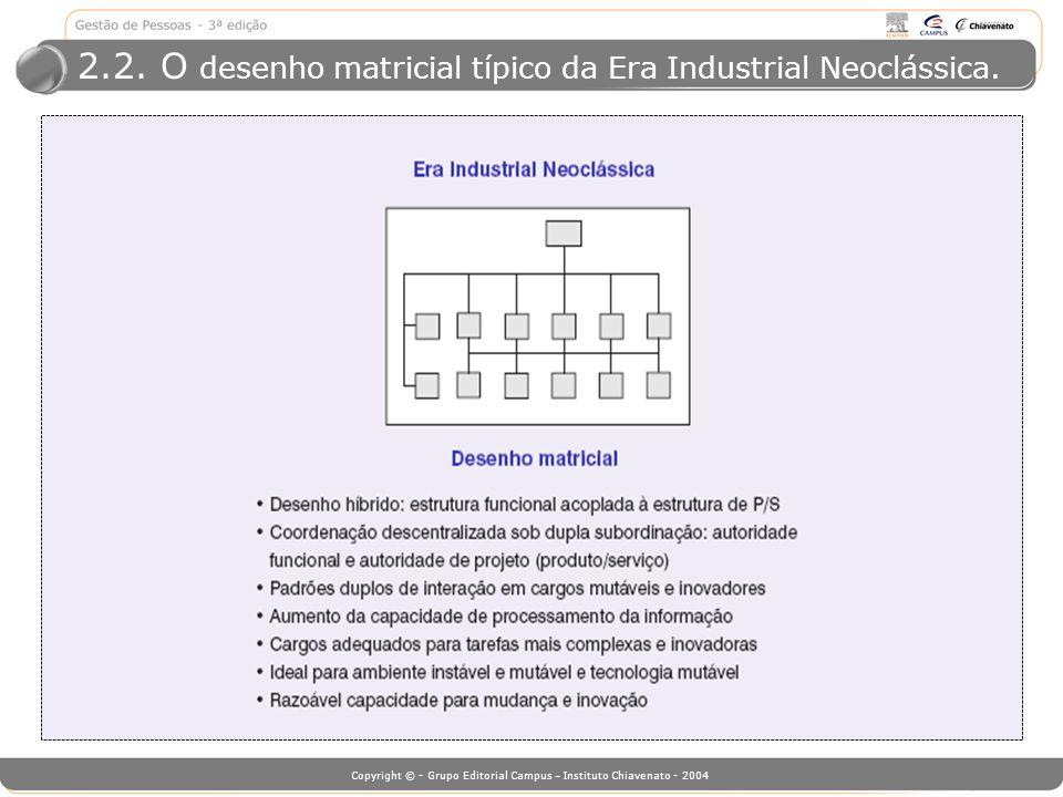 Copyright © - Grupo Editorial Campus – Instituto Chiavenato - 2004 2.2. O desenho matricial típico da Era Industrial Neoclássica.