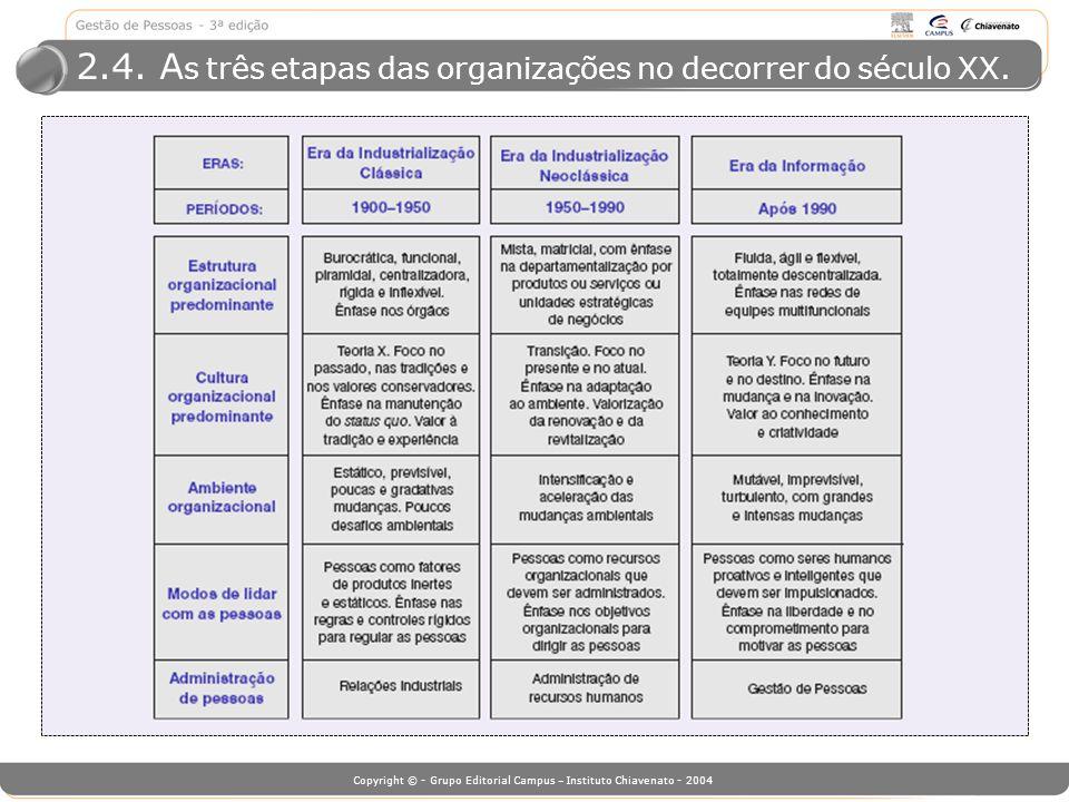 Copyright © - Grupo Editorial Campus – Instituto Chiavenato - 2004 2.4. A s três etapas das organizações no decorrer do século XX.