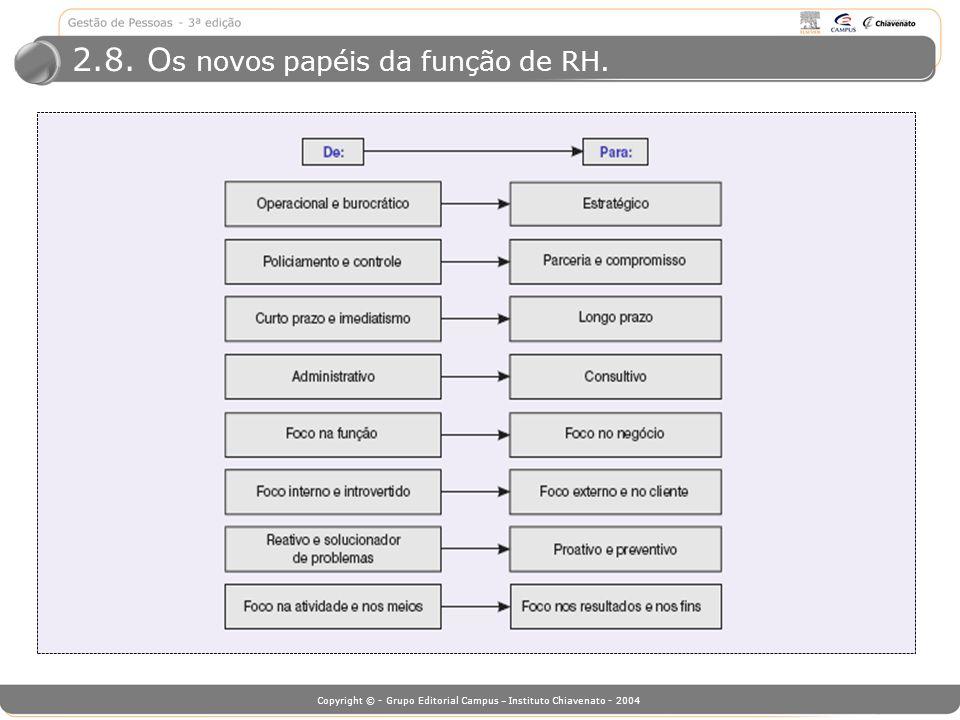 Copyright © - Grupo Editorial Campus – Instituto Chiavenato - 2004 2.8. O s novos papéis da função de RH.