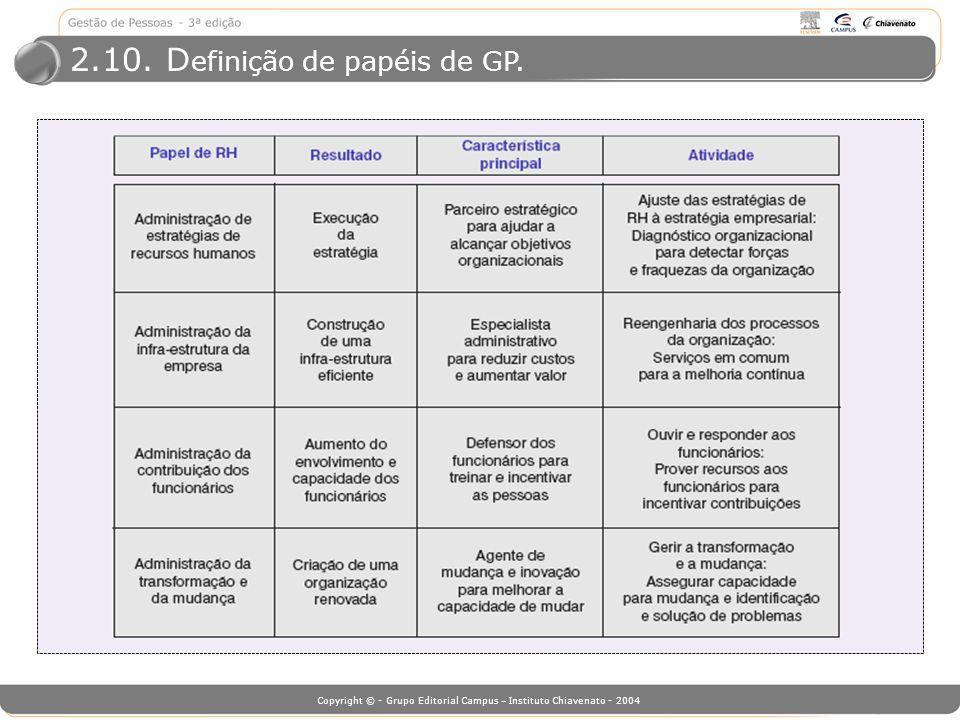 Copyright © - Grupo Editorial Campus – Instituto Chiavenato - 2004 2.10. D efinição de papéis de GP.