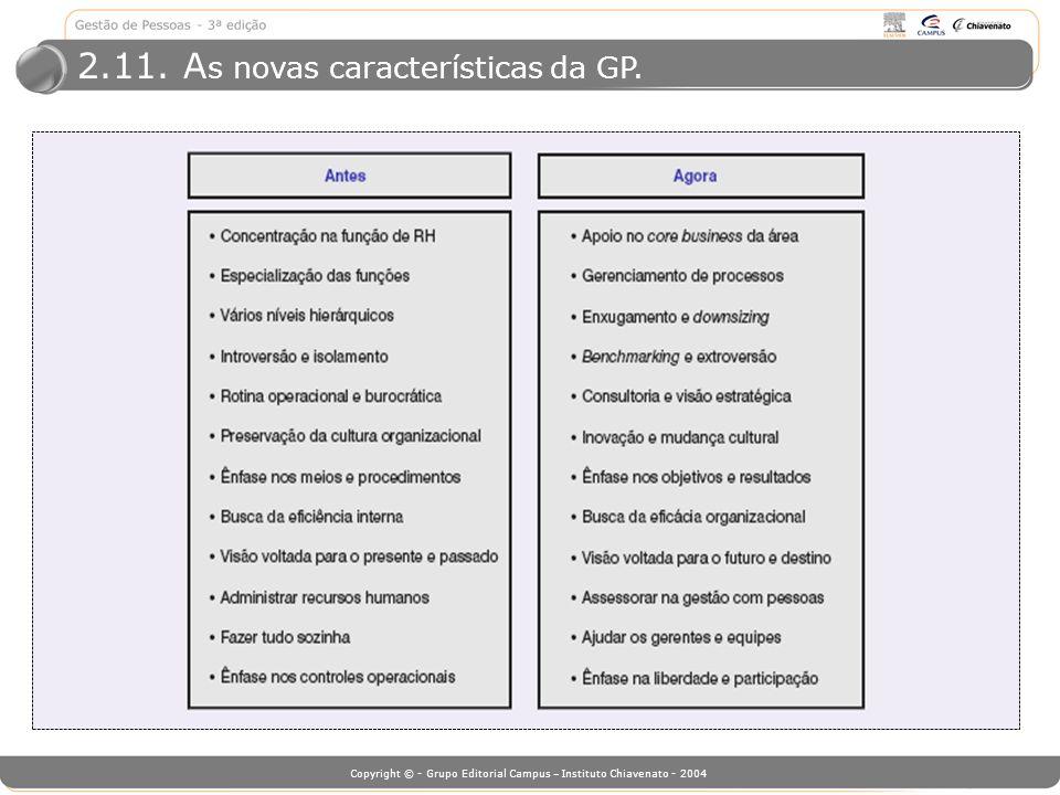 Copyright © - Grupo Editorial Campus – Instituto Chiavenato - 2004 2.11. A s novas características da GP.