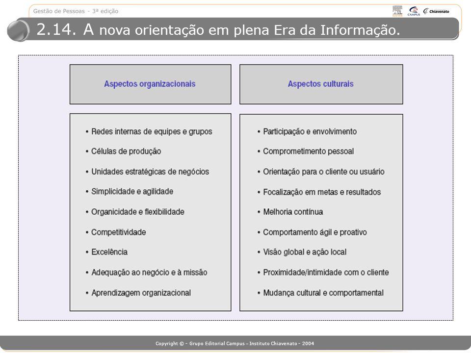 Copyright © - Grupo Editorial Campus – Instituto Chiavenato - 2004 2.14. A nova orientação em plena Era da Informação.