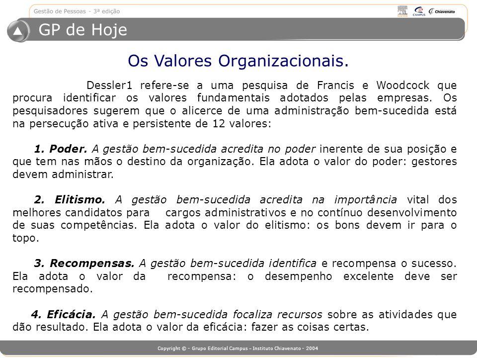 Copyright © - Grupo Editorial Campus – Instituto Chiavenato - 2004 Dessler1 refere-se a uma pesquisa de Francis e Woodcock que procura identificar os