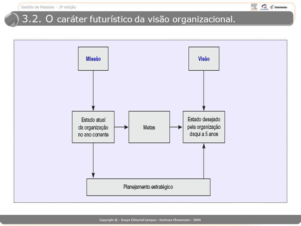 Copyright © - Grupo Editorial Campus – Instituto Chiavenato - 2004 3.2. O caráter futurístico da visão organizacional.