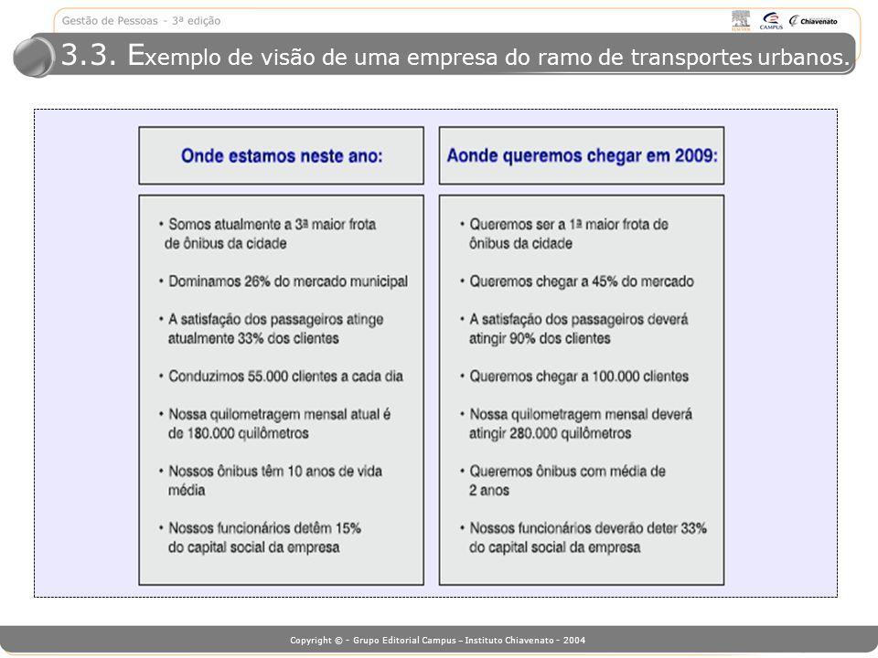 Copyright © - Grupo Editorial Campus – Instituto Chiavenato - 2004 3.3. E xemplo de visão de uma empresa do ramo de transportes urbanos.