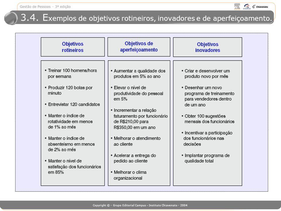 Copyright © - Grupo Editorial Campus – Instituto Chiavenato - 2004 3.4. E xemplos de objetivos rotineiros, inovadores e de aperfeiçoamento.