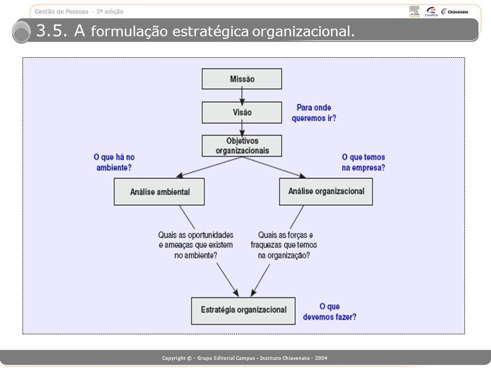 Copyright © - Grupo Editorial Campus – Instituto Chiavenato - 2004 3.5. A formulação estratégica organizacional.