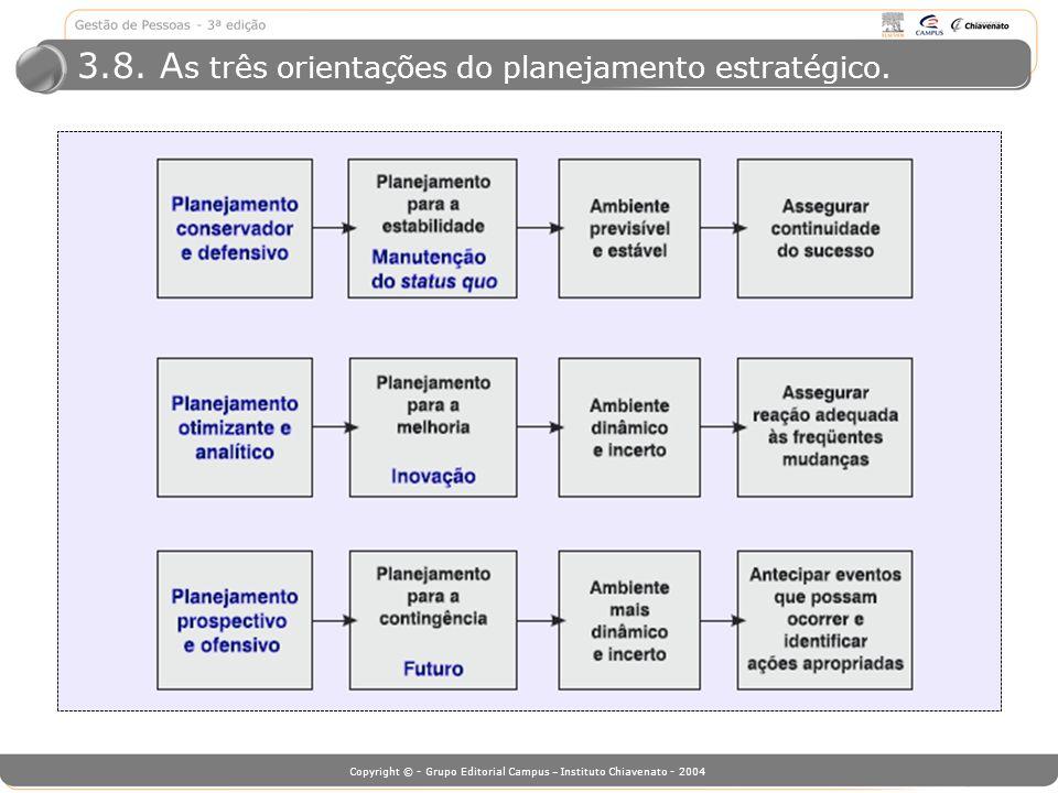 Copyright © - Grupo Editorial Campus – Instituto Chiavenato - 2004 3.8. A s três orientações do planejamento estratégico.