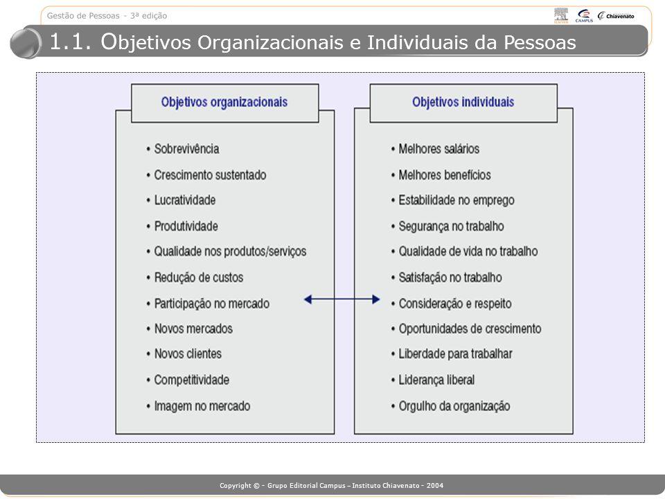 Copyright © - Grupo Editorial Campus – Instituto Chiavenato - 2004 1.1. O bjetivos Organizacionais e Individuais da Pessoas