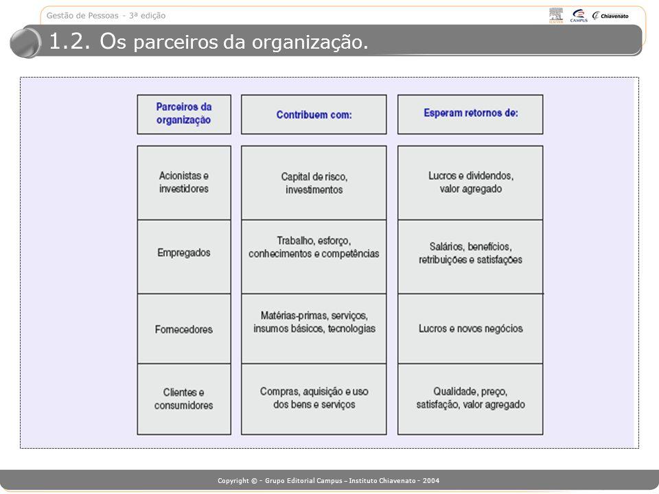Copyright © - Grupo Editorial Campus – Instituto Chiavenato - 2004 1.2. O s parceiros da organização.
