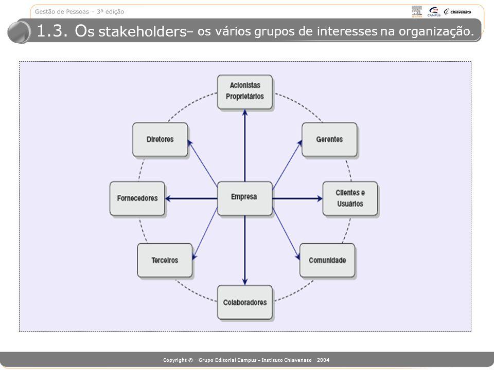 Copyright © - Grupo Editorial Campus – Instituto Chiavenato - 2004 1.3. O s stakeholders – os vários grupos de interesses na organização.